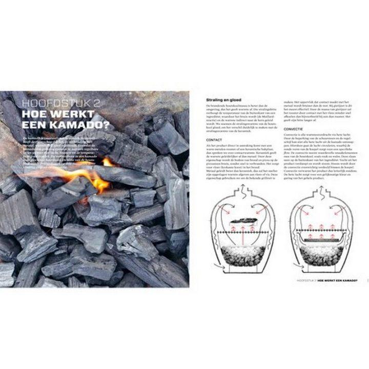 Hete kolen technieken